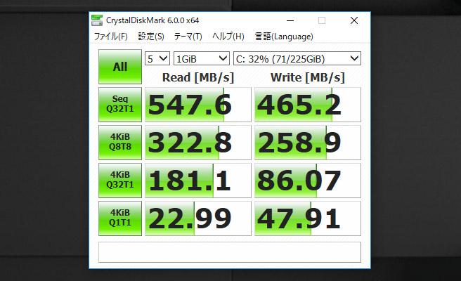 最後にCrystalDiskMark6による、ストレージの読み書きのベンチマークになります。 今回の「DELL G7 15(7588)」は、起動用にSSDと、データ保存用にHDDを搭載しているので、両方を計測してみます。まずは起動用のM.2 SSDのスコアになります