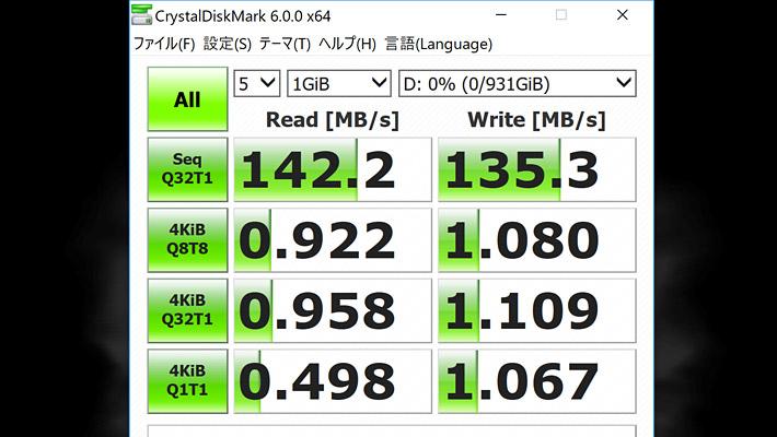 次にデータ保存用のHDDのスコアになります。
