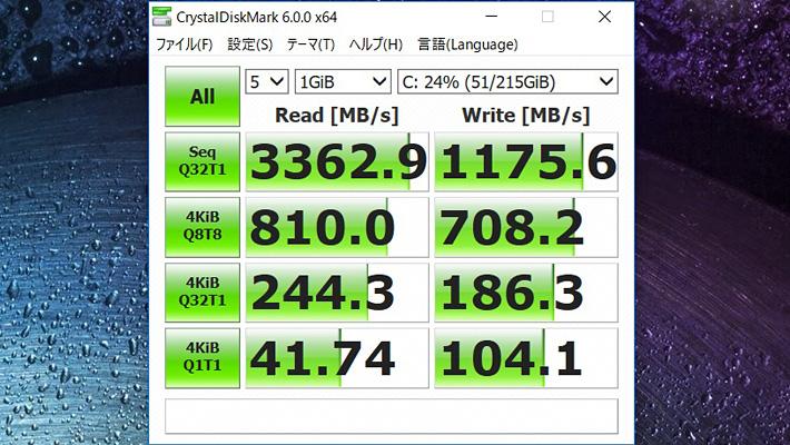 最後にCrystalDiskMark6による、ストレージの読み書きのベンチマークになります。 さすが、PCIe NVMe M.2 ソリッドステートドライブは256GB SSDを搭載しているだけあって、かなりのスコアですね