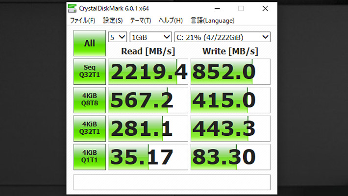 今回の「DELL G3 15(3590)」は、起動用にSSDと、データ保存用にHDDを搭載しているので、両方を計測してみます。まずは起動用のM.2 NVMe PCIe SSDのスコアになります。(選んだ構成により異なります)